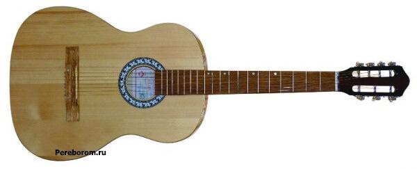 какие бывают гитары