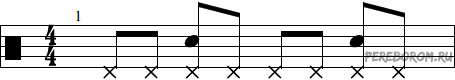 ритм барабанов для гитары