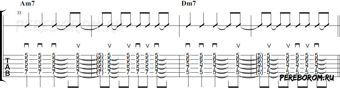 как подобрать бой на гитаре