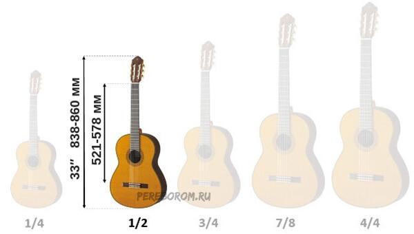 размеры гитар