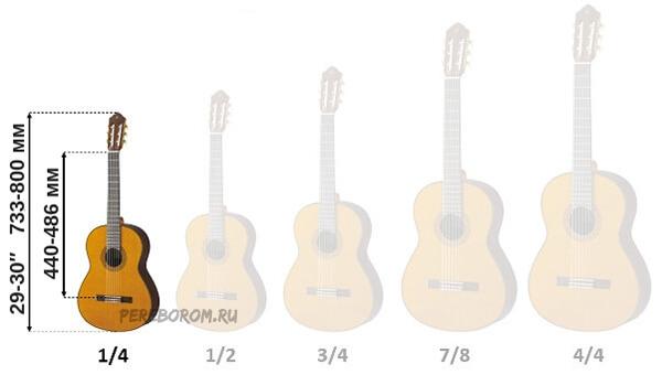 размер гитары