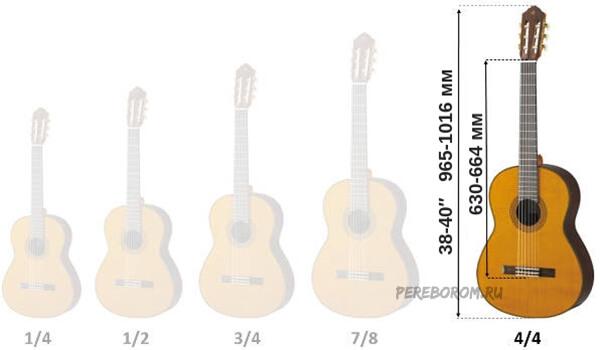 размеры акустической гитары