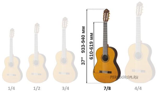 размеры классической гитары
