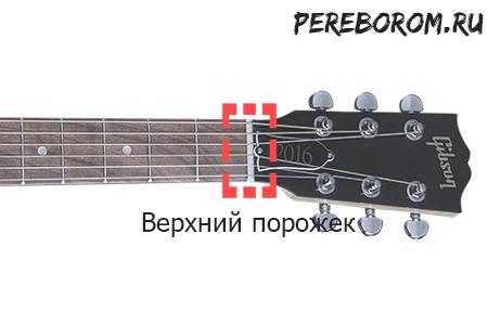 верхний порожек для гитары
