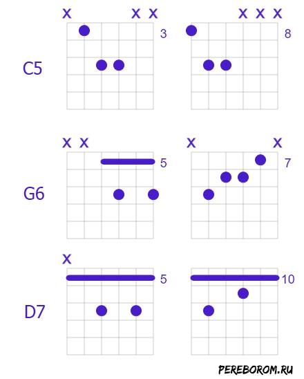 аккорды рок н ролла на гитаре
