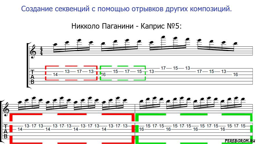 Как придумать гитарную вертушку