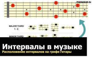 интервалы в музыке